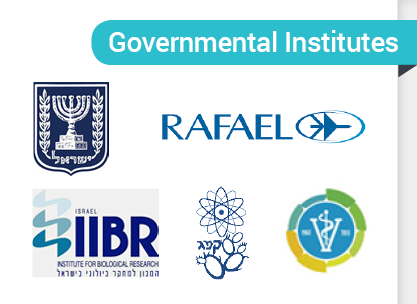 Governmental Institutes